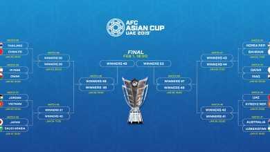 Photo of مواجهات دور الـ16 في كأس آسيا لكرة القدم