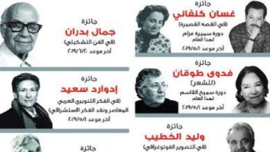 Photo of حفل توزيع جوائز فلسطين الثقافية – الدورة الثامنة