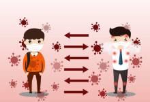 الوقاية فيروس كورونا