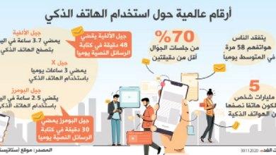 Photo of 58 مرة باليوم يتفقد المرء هاتفه.. استراتيجيات تعدل هذه النتيجة