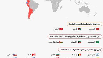 "Photo of قائمة الدول التي علقت السفر مع المملكة المتحدة بسبب ""السلسة الجديدة"""