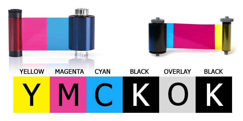YMCK, YMCKO & YMC