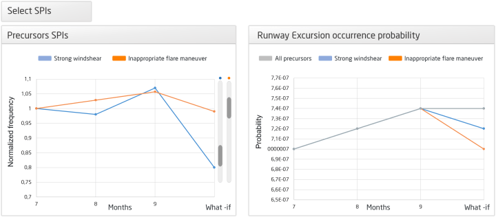 Examples of potential visualization outputs