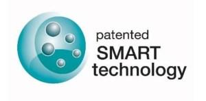 Smart tehnologija