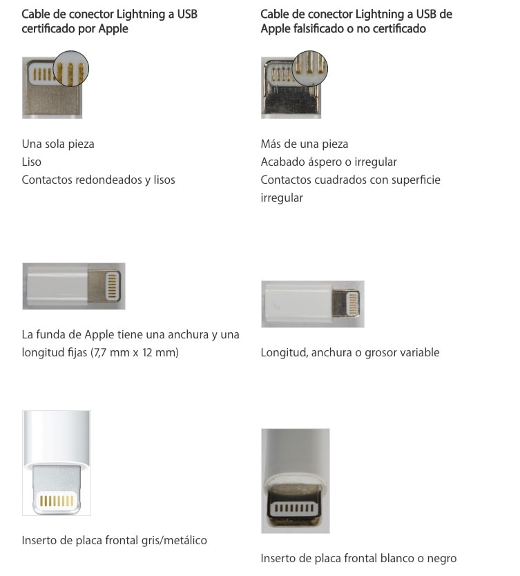Cables Mfi Apple originales y falsos