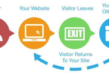 3 Powerful Benefits of Google Remarketing