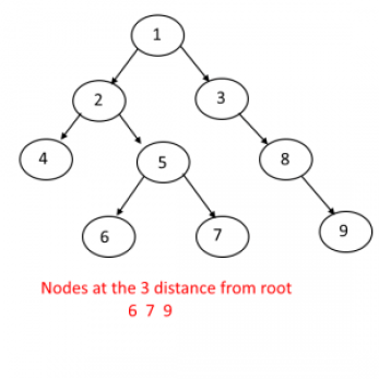 Nodes at X distances from root