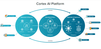 CognitiveScale Reveals New Generation of AI Software For Enterprise
