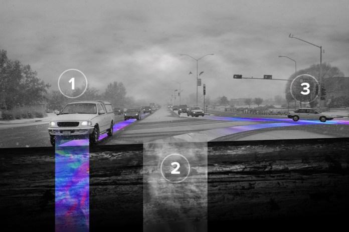 WaveSense's Innovative Radars Could make Autonomous Vehicles Safer
