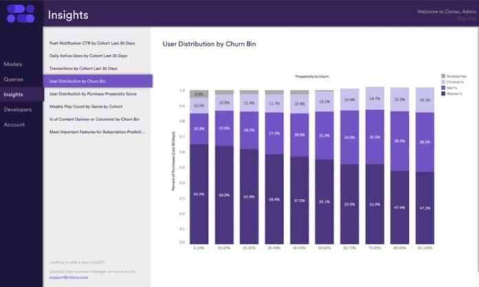Predicting Customer Churn with AI