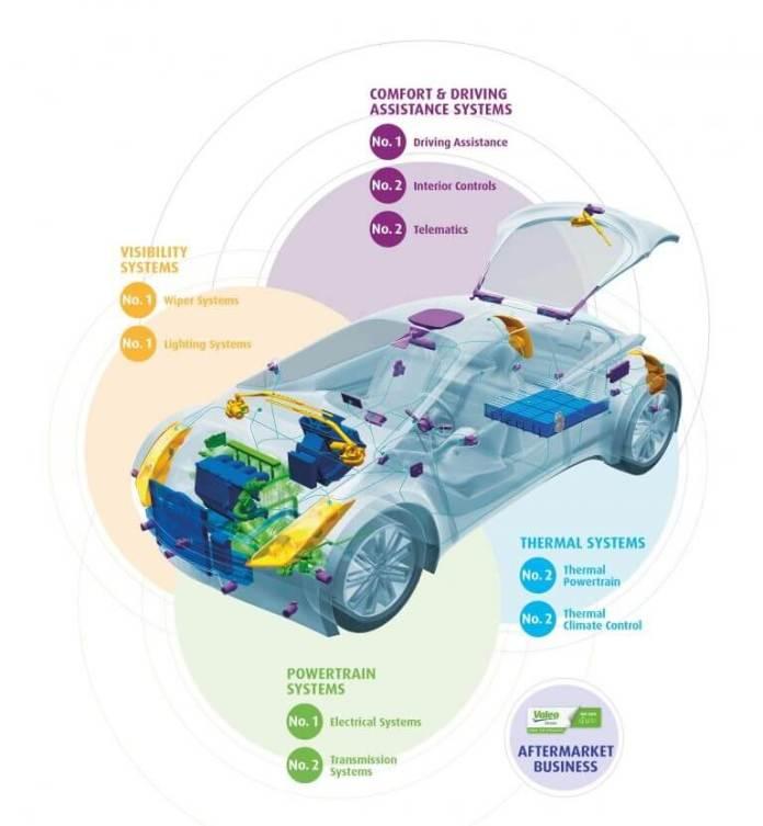 Valeo driverless technology