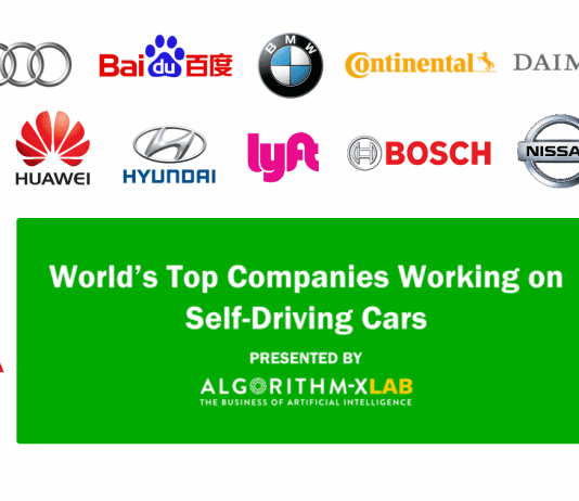 World's Top 33 Companies Working on Self Driving Cars