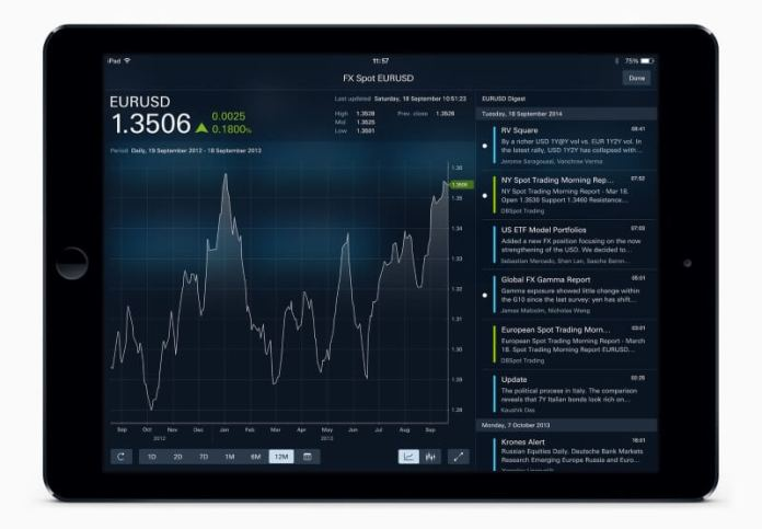 Deutsche Bank's Autobahn 2.0 Equities Trading Platform, another good artificial intelligence sample in action