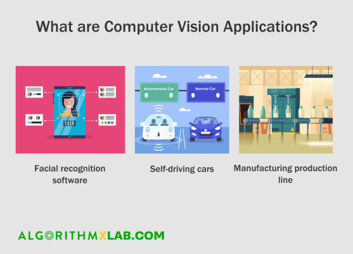 What are Computer Vision Applications