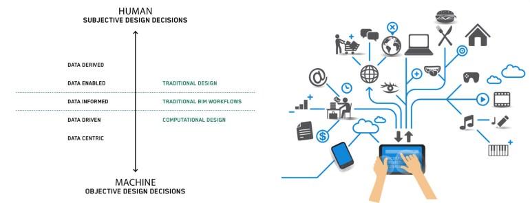 Solution-quantitative-driven-design-architecture-Suleiman-Alhadidi