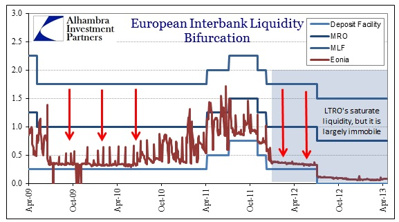 ABOOK Apr 2013 Europe Interbank Corridor Bifurcation