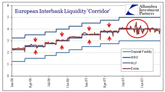 ABOOK Apr 2013 Europe Interbank Corridor Normal