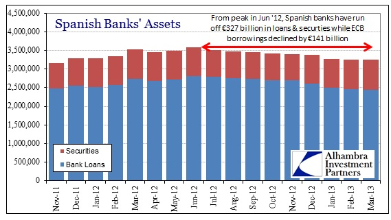 ABOOK Apr 2013 Europe Interbank Spain Assets