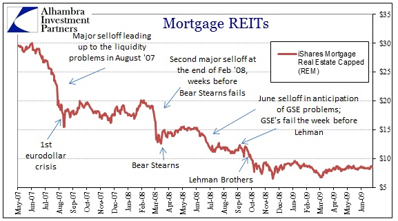 ABOOK Aug 2013 REITs 2008
