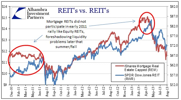 ABOOK Aug 2013 REITs v REITs 2011
