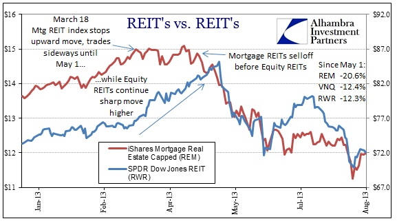 ABOOK Aug 2013 REITs v REITs
