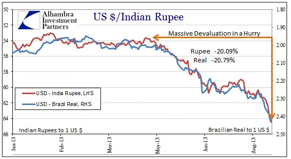 ABOOK Aug 2013 Rupee Real