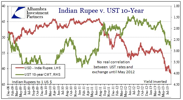 ABOOK Aug 2013 Rupee UST Rupee
