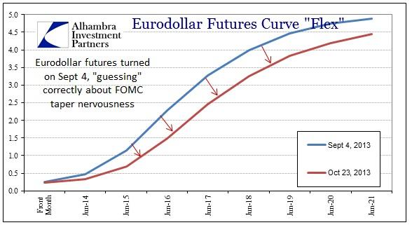 ABOOK Nov 2013 Eurodollar to Oct 23