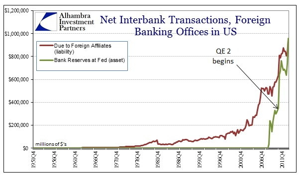 ABOOK Nov 2013 Eurodollars For Offices In US Inc Reserves