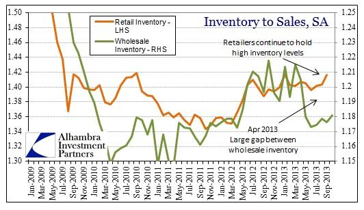 ABOOK Dec 2013 Inventory Ratio
