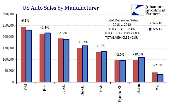 ABOOK Jan 2014 ISM NMI Auto Sales