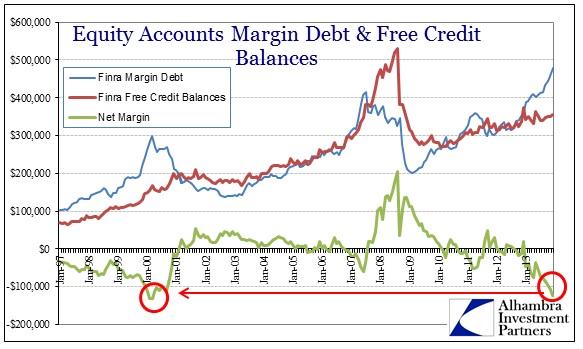 ABOOK Jan 2014 Margin Debt Finra