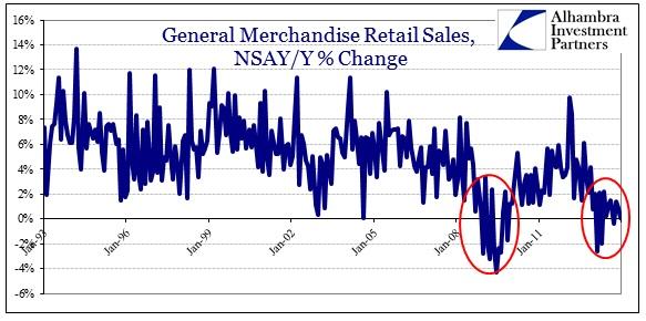 ABOOK Jan 2014 Retail Sales Genl Merch