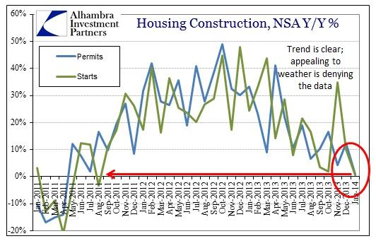 ABOOK Feb 2014 Construction NSA