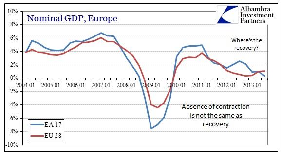ABOOK Feb 2014 Europe GDP Context