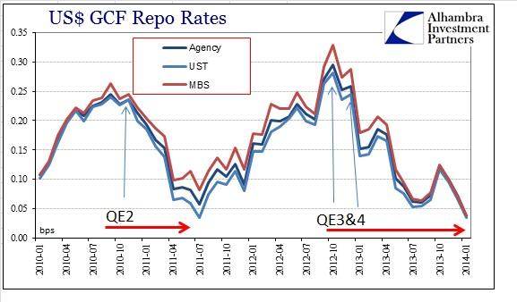 ABOOK Feb 2014 Repo Rates