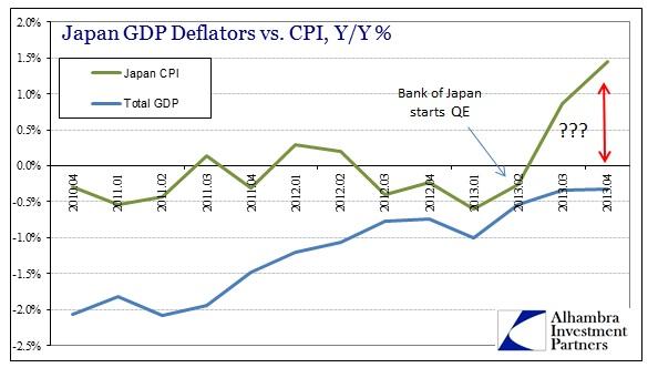 ABOOK Mar 2014 Japan GDP Deflator v Total CPI