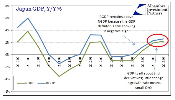 ABOOK Mar 2014 Japan GDP