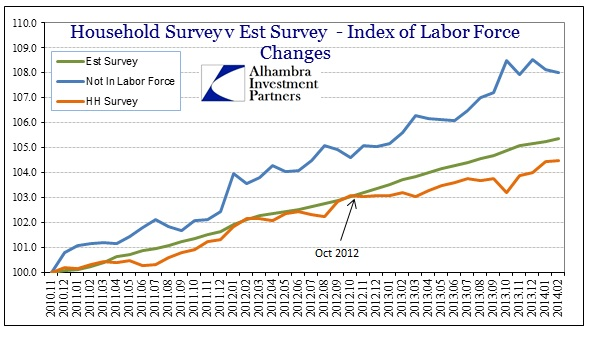 ABOOK Mar 2014 Payrolls Since 11-10