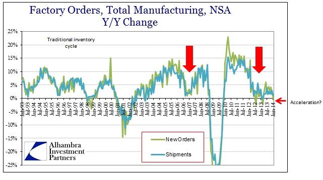 ABOOK Apr 2014 Factory Orders Total