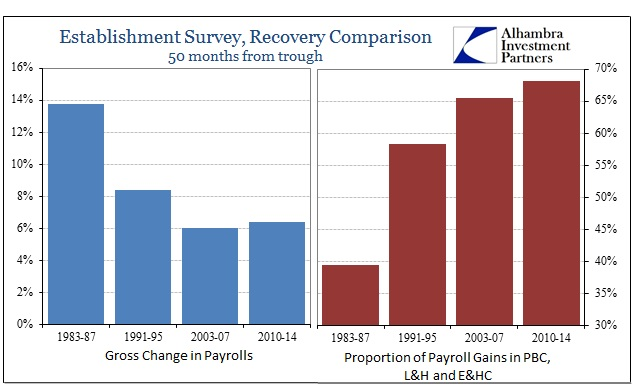 ABOOK Apr 2014 Jobs2 Recoveries