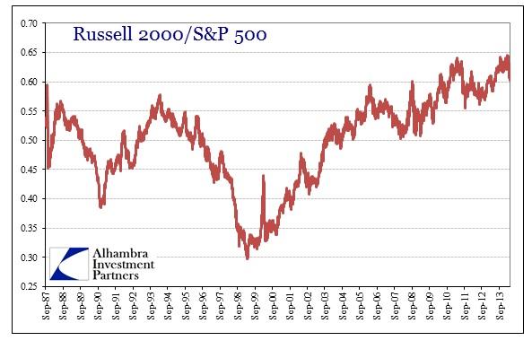 ABOOK Apr 2014 Margin Debt Russell-SP