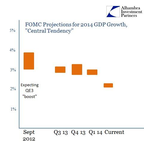 ABOOK June 2014 FOMC