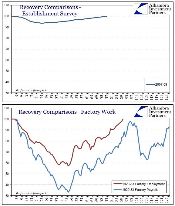 ABOOK June 2014 GD Comparison Payrolls