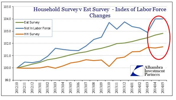 ABOOK June 2014 Payrolls Index Oct 2010