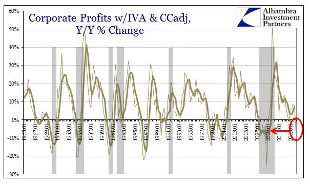 ABOOK June 2014 Profits History2