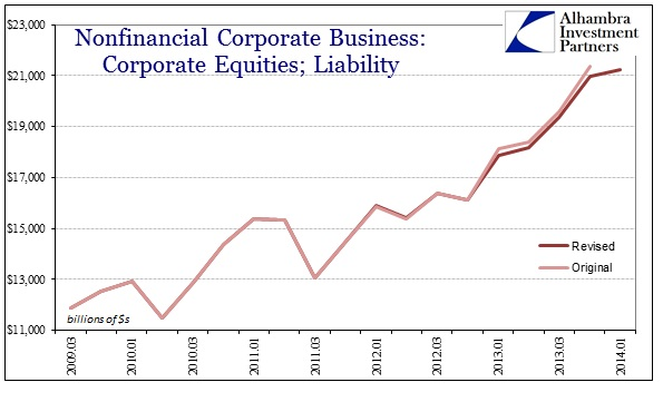 ABOOK June 2014 Tobin Euity Liability