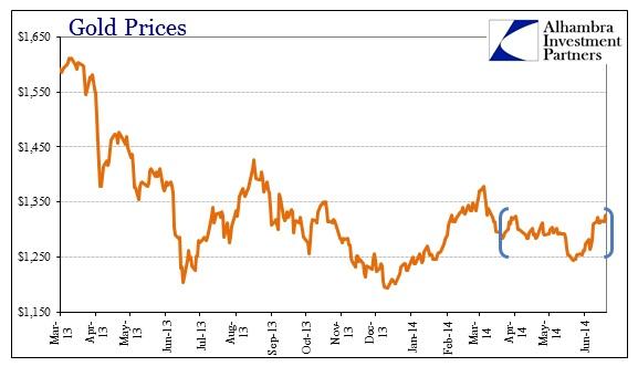 ABOOK Jul 2014 Gold Range