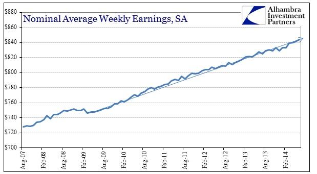 ABOOK Jul 2014 Weekly Earns