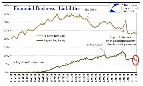 ABOOK July 2014 Repo Total Liab